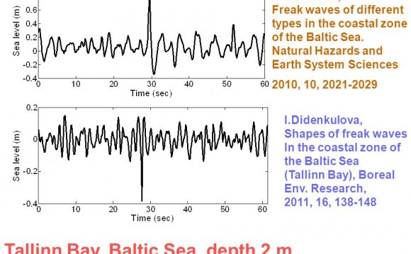 Tallinn Bay, Baltic Sea, depth