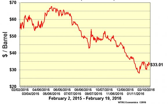 Brent North Sea crude