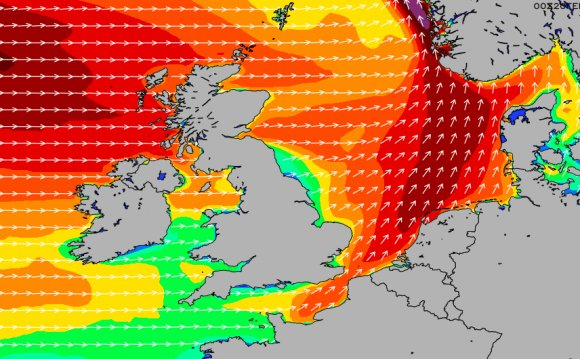North Sea wind Forecast