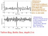 Baltic Sea depth